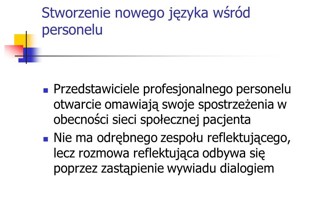 Stworzenie nowego języka wśród personelu Przedstawiciele profesjonalnego personelu otwarcie omawiają swoje spostrzeżenia w obecności sieci społecznej