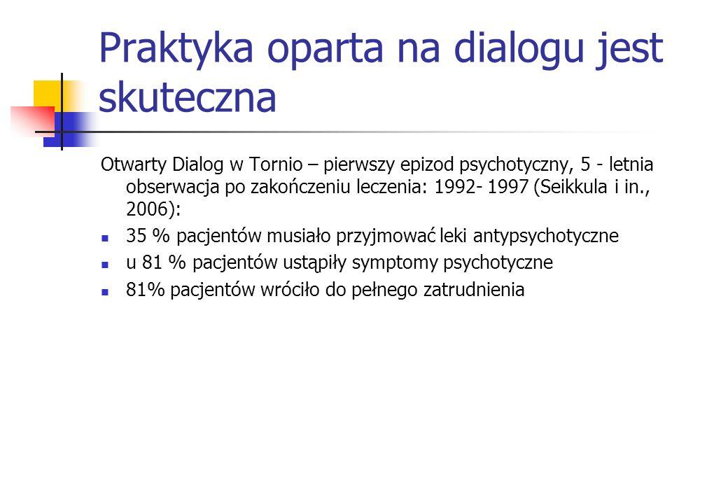 Praktyka oparta na dialogu jest skuteczna Otwarty Dialog w Tornio – pierwszy epizod psychotyczny, 5 - letnia obserwacja po zakończeniu leczenia: 1992-