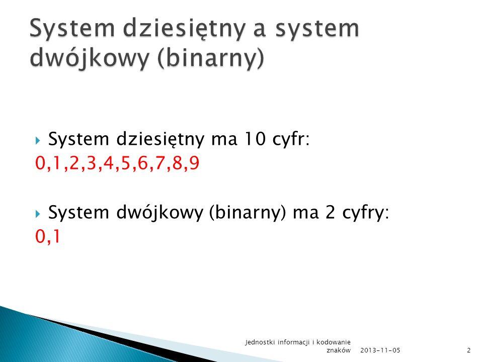 System dziesiętny ma 10 cyfr: 0,1,2,3,4,5,6,7,8,9 System dwójkowy (binarny) ma 2 cyfry: 0,1 2013-11-05 Jednostki informacji i kodowanie znaków2