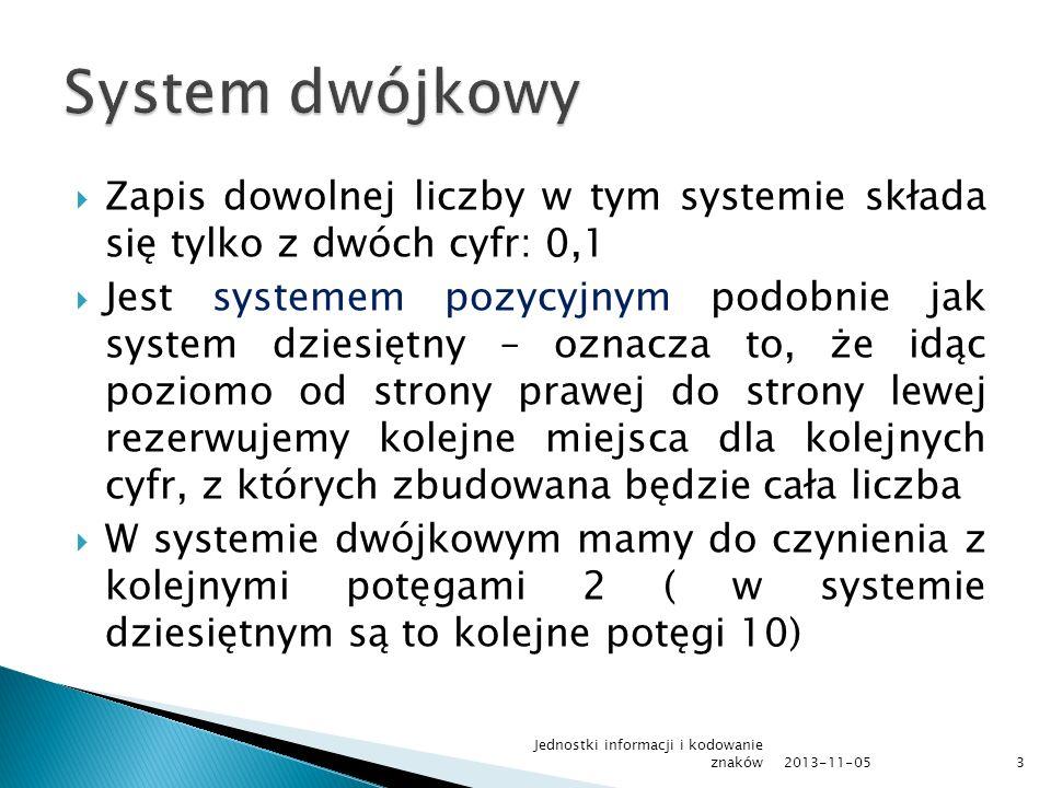 Zapis dowolnej liczby w tym systemie składa się tylko z dwóch cyfr: 0,1 Jest systemem pozycyjnym podobnie jak system dziesiętny – oznacza to, że idąc