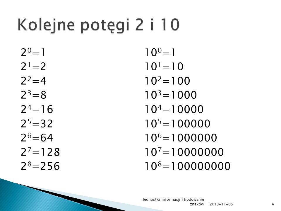 2 0 =1 2 1 =2 2 2 =4 2 3 =8 2 4 =16 2 5 =32 2 6 =64 2 7 =128 2 8 =256 10 0 =1 10 1 =10 10 2 =100 10 3 =1000 10 4 =10000 10 5 =100000 10 6 =1000000 10