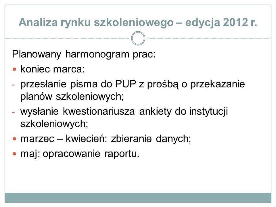 Analiza rynku szkoleniowego – edycja 2012 r. Planowany harmonogram prac: koniec marca: - przesłanie pisma do PUP z prośbą o przekazanie planów szkolen