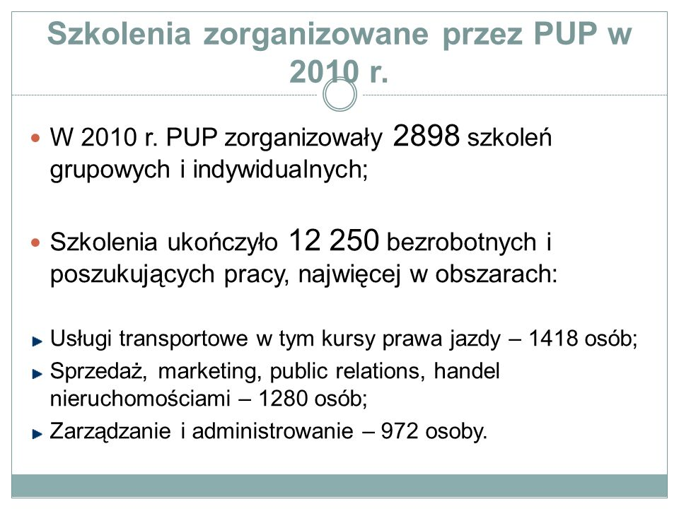 Szkolenia zorganizowane przez PUP w 2010 r. W 2010 r. PUP zorganizowały 2898 szkoleń grupowych i indywidualnych; Szkolenia ukończyło 12 250 bezrobotny
