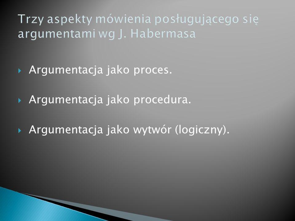 Trzy aspekty mówienia posługującego się argumentami wg J. Habermasa Argumentacja jako proces. Argumentacja jako procedura. Argumentacja jako wytwór (l