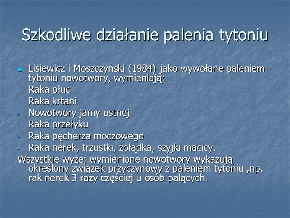 Szkodliwe działanie palenia tytoniu Lisiewicz i Moszczyński (1984) jako wywołane paleniem tytoniu nowotwory, wymieniają: Lisiewicz i Moszczyński (1984