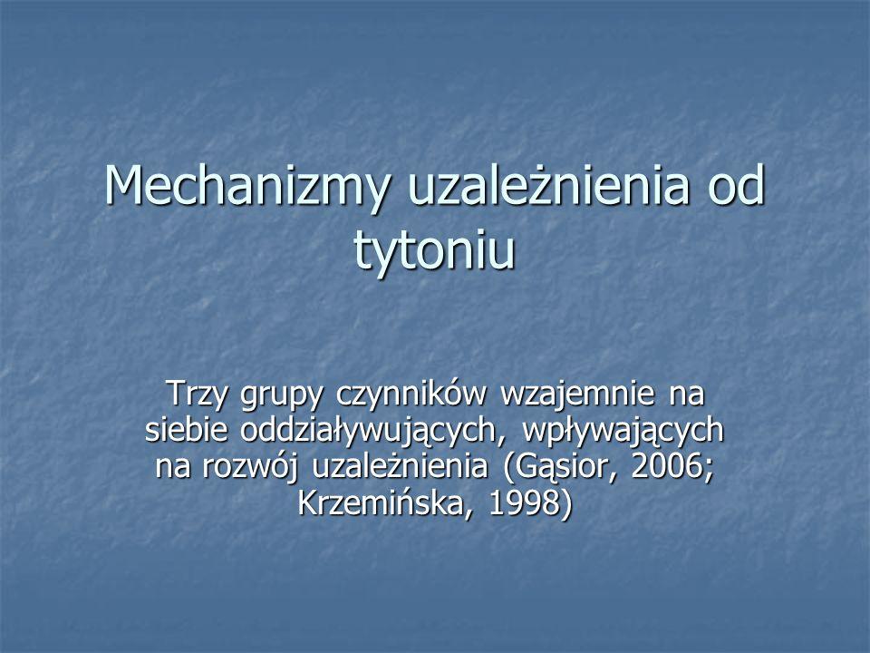 Leczenie uzależnienia od nikotyny Farmakologia Farmakologia Terapia behawioralna, mająca na celu zmianę nawyków palacza Terapia behawioralna, mająca na celu zmianę nawyków palacza Wieloetapowa terapia odwykowa Wieloetapowa terapia odwykowa Psychoterapia i socjoterapia (Zajączkowski 2001) Psychoterapia i socjoterapia (Zajączkowski 2001)