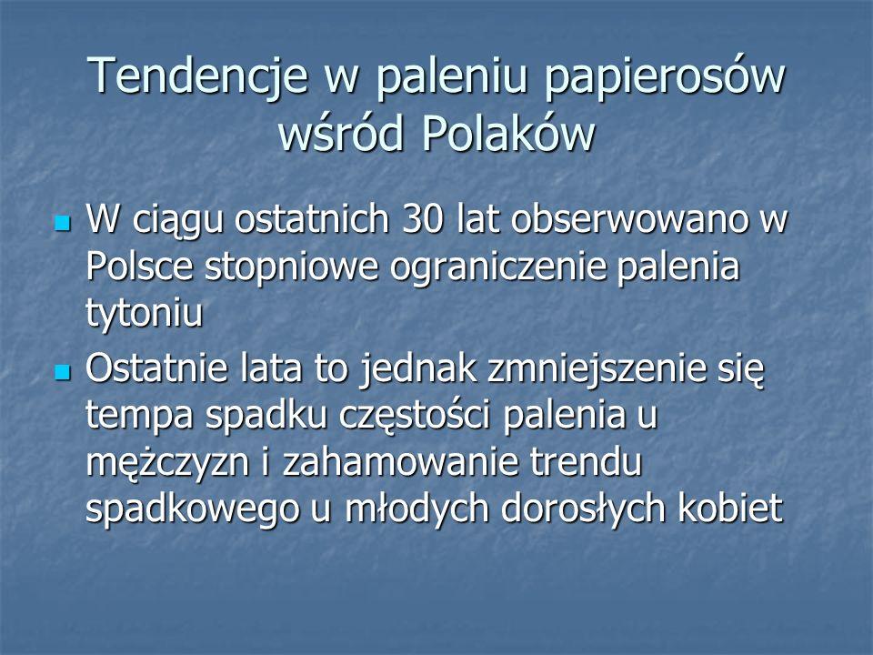 Tendencje w paleniu papierosów wśród Polaków W ciągu ostatnich 30 lat obserwowano w Polsce stopniowe ograniczenie palenia tytoniu W ciągu ostatnich 30