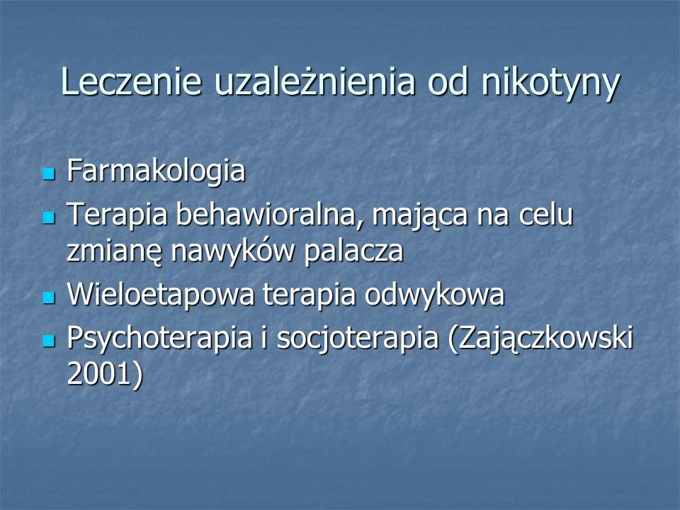 Leczenie uzależnienia od nikotyny Farmakologia Farmakologia Terapia behawioralna, mająca na celu zmianę nawyków palacza Terapia behawioralna, mająca n