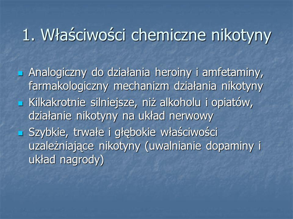 1. Właściwości chemiczne nikotyny Analogiczny do działania heroiny i amfetaminy, farmakologiczny mechanizm działania nikotyny Analogiczny do działania