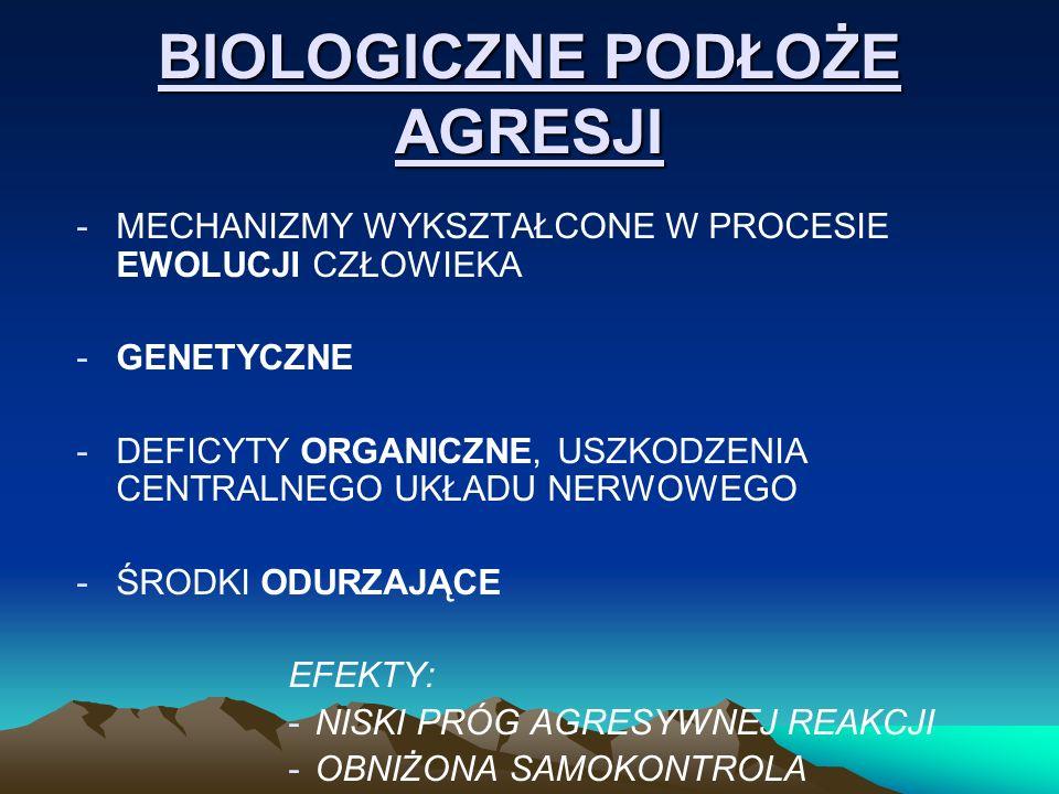 BIOLOGICZNE PODŁOŻE AGRESJI -MECHANIZMY WYKSZTAŁCONE W PROCESIE EWOLUCJI CZŁOWIEKA -GENETYCZNE -DEFICYTY ORGANICZNE, USZKODZENIA CENTRALNEGO UKŁADU NE