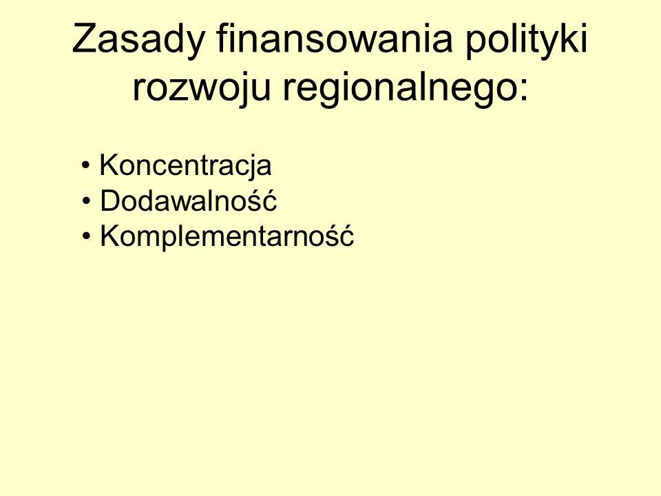 Zasady finansowania polityki rozwoju regionalnego: Koncentracja Dodawalność Komplementarność