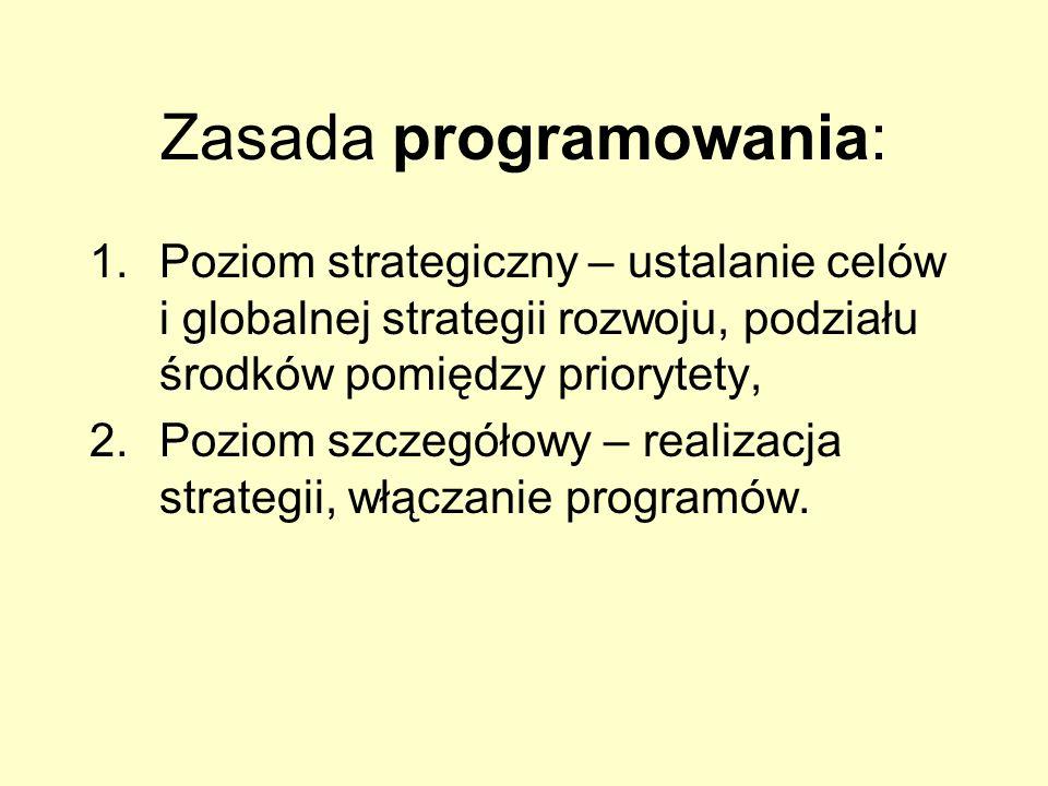 Zasada programowania: 1.Poziom strategiczny – ustalanie celów i globalnej strategii rozwoju, podziału środków pomiędzy priorytety, 2.Poziom szczegółow