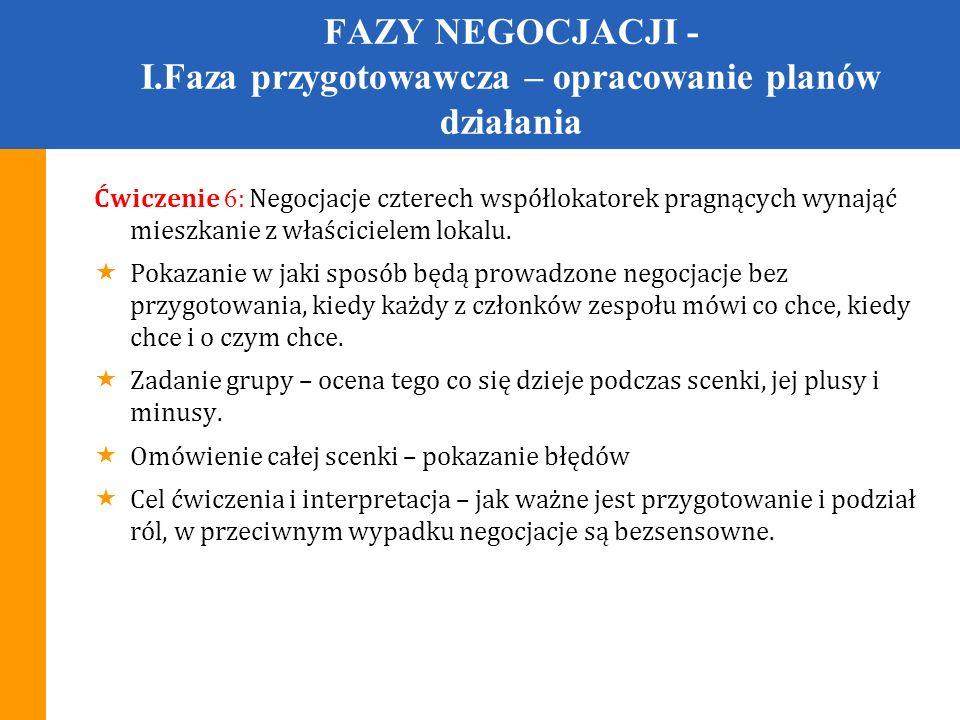 FAZY NEGOCJACJI II.