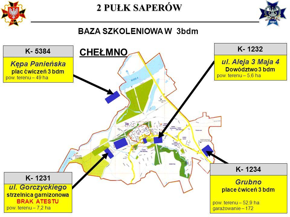 14 K- 1234 Grubno place ćwiceń 3 bdm pow. terenu – 52,9 ha garażowanie – 172 K- 1234K- 1232 ul. Aleja 3 Maja 4 Dowództwo 3 bdm pow. terenu – 5,6 ha K-