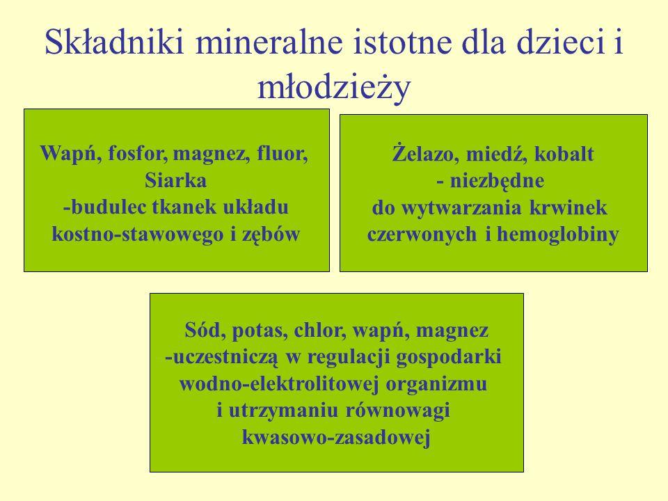 Składniki mineralne istotne dla dzieci i młodzieży Sód, potas, chlor, wapń, magnez -uczestniczą w regulacji gospodarki wodno-elektrolitowej organizmu