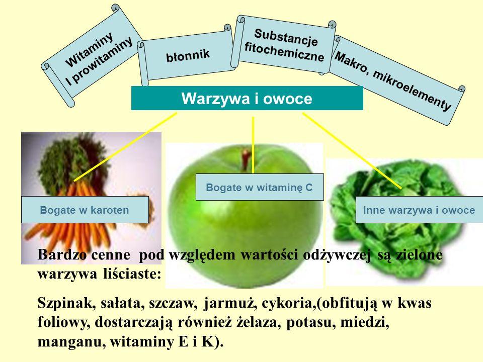 Witaminy I prowitaminy błonnik Makro, mikroelementy Substancje fitochemiczne Warzywa i owoce Bogate w karoten Bogate w witaminę C Inne warzywa i owoce
