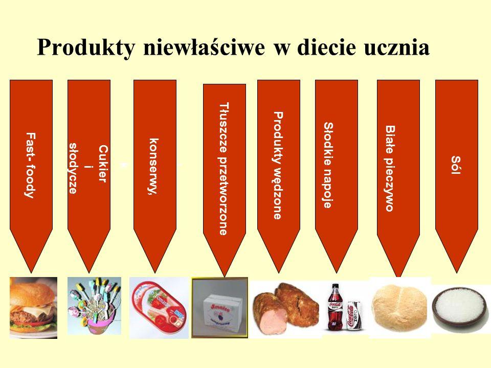 Produkty niewłaściwe w diecie ucznia Fast- foodyProdukty wędzone, konserwy, k Tłuszcze przetworzone Słodkie napoje Sól Białe pieczywo Cukier i słodycz