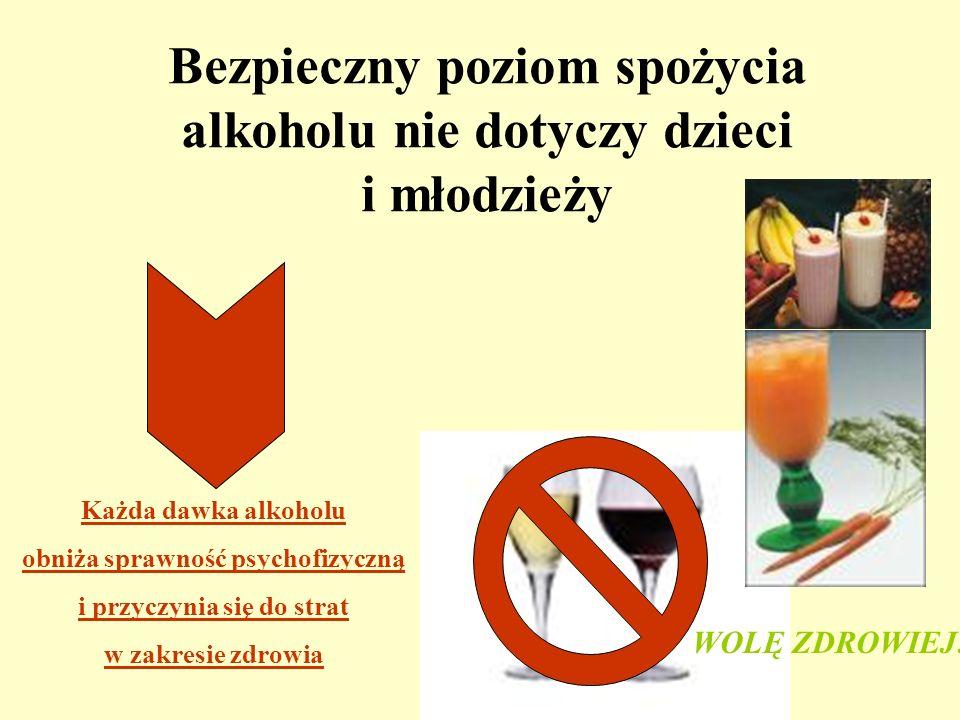 Bezpieczny poziom spożycia alkoholu nie dotyczy dzieci i młodzieży Każda dawka alkoholu obniża sprawność psychofizyczną i przyczynia się do strat w za