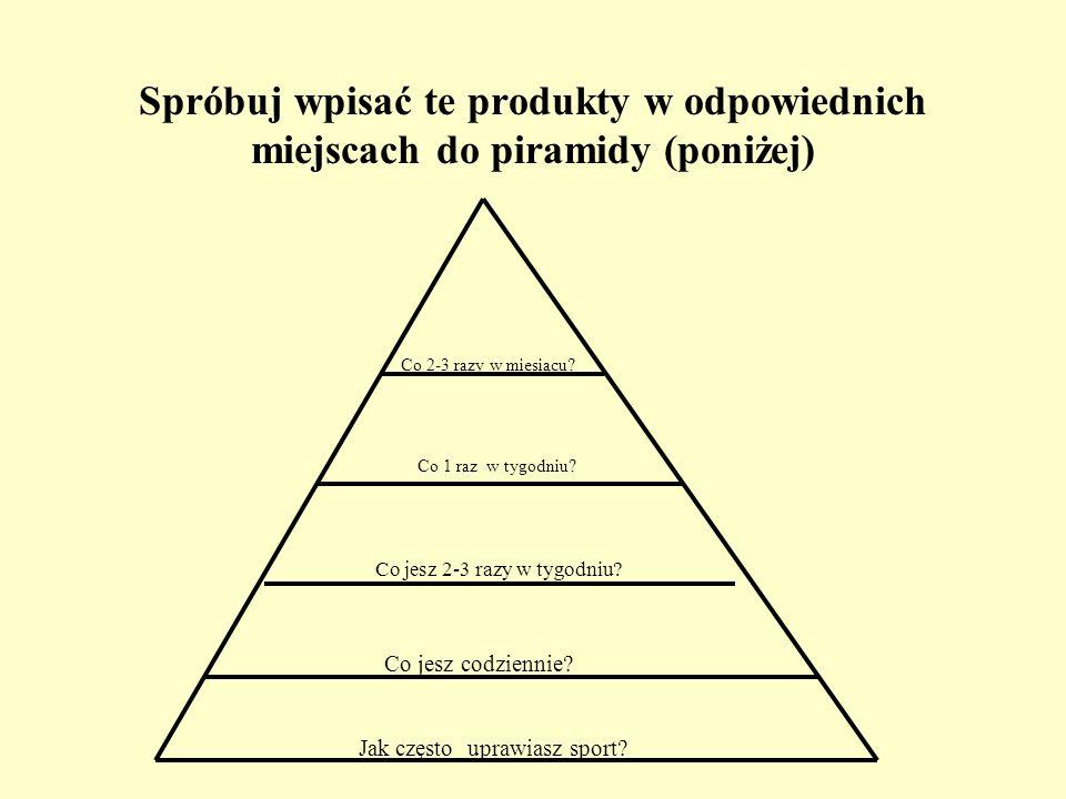 Spróbuj wpisać te produkty w odpowiednich miejscach do piramidy (poniżej) Jak często uprawiasz sport? Co jesz codziennie? Co jesz 2-3 razy w tygodniu?
