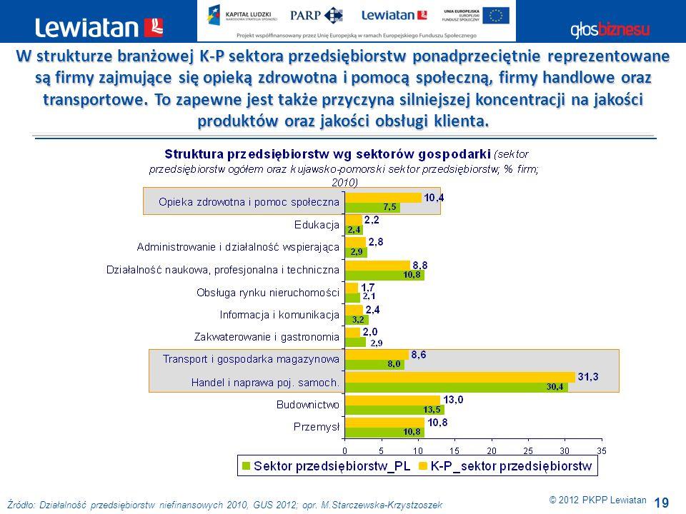 19 Źródło: Działalność przedsiębiorstw niefinansowych 2010, GUS 2012; opr. M.Starczewska-Krzystzoszek © 2012 PKPP Lewiatan W strukturze branżowej K-P