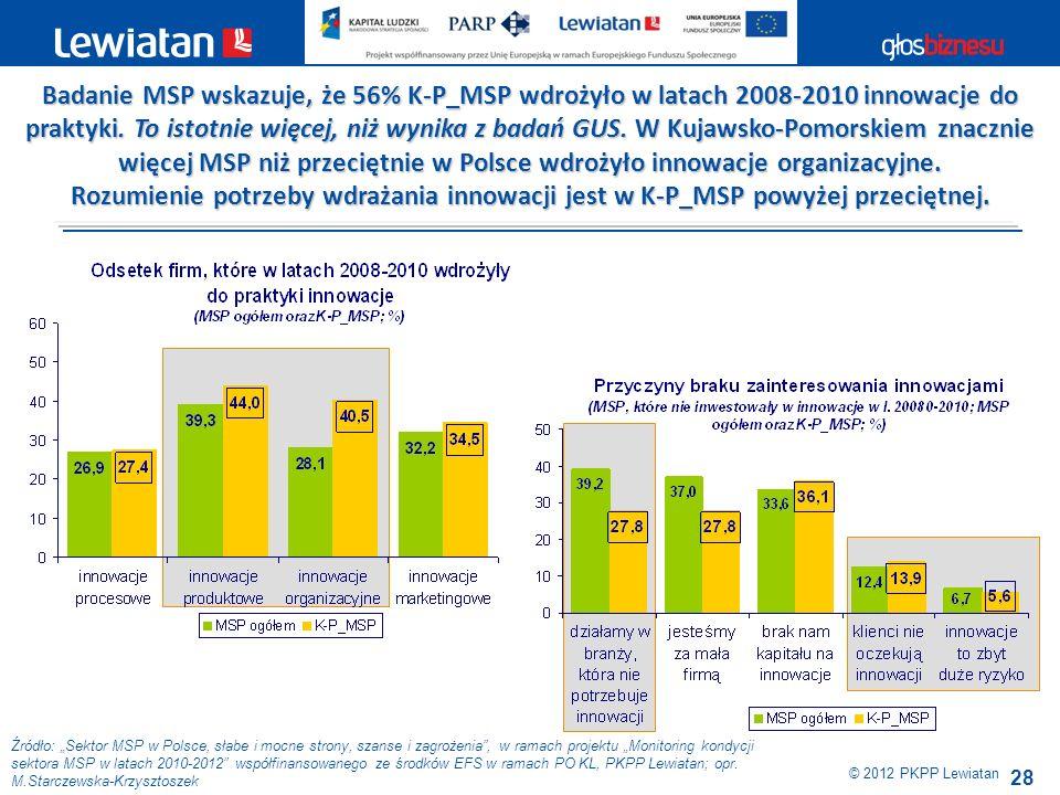 28 Źródło: Sektor MSP w Polsce, słabe i mocne strony, szanse i zagrożenia, w ramach projektu Monitoring kondycji sektora MSP w latach 2010-2012 współf