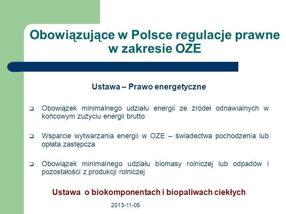 2013-11-05 Obowiązujące w Polsce regulacje prawne w zakresie OZE Ustawa – Prawo energetyczne Obowiązek minimalnego udziału energii ze źródeł odnawialn