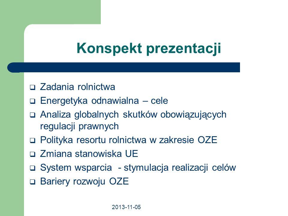 2013-11-05 Konspekt prezentacji Zadania rolnictwa Energetyka odnawialna – cele Analiza globalnych skutków obowiązujących regulacji prawnych Polityka r