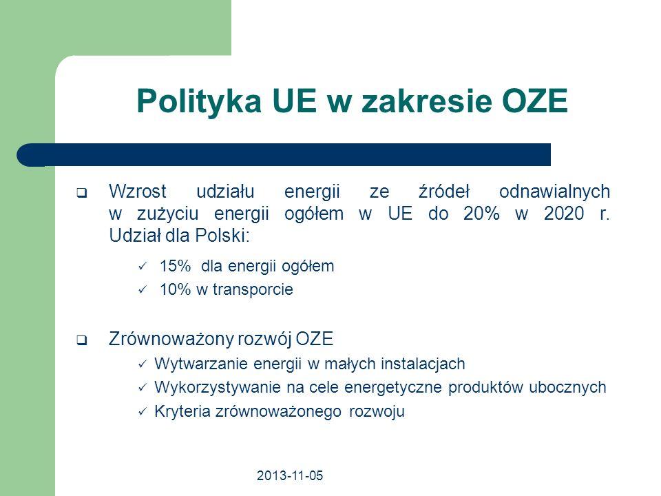 2013-11-05 Polityka UE w zakresie OZE Wzrost udziału energii ze źródeł odnawialnych w zużyciu energii ogółem w UE do 20% w 2020 r. Udział dla Polski: