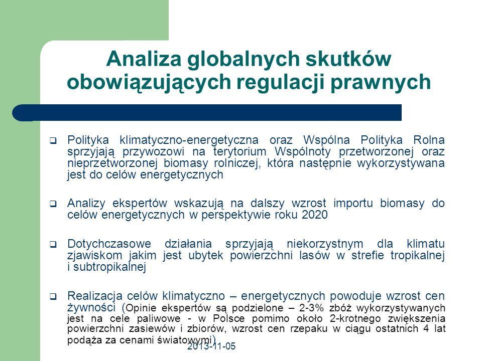 2013-11-05 Analiza globalnych skutków obowiązujących regulacji prawnych Polityka klimatyczno-energetyczna oraz Wspólna Polityka Rolna sprzyjają przywo