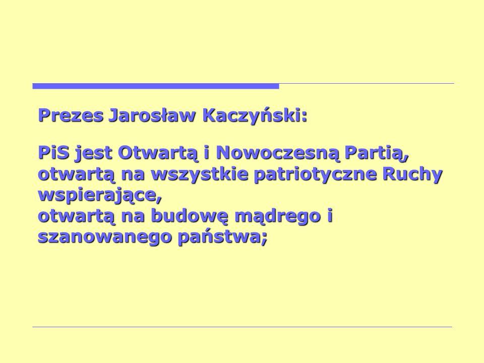 Prezes Jarosław Kaczyński: PiS jest Otwartą i Nowoczesną Partią, otwartą na wszystkie patriotyczne Ruchy wspierające, otwartą na budowę mądrego i szan