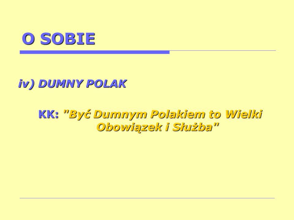 O SOBIE iv) DUMNY POLAK KK: