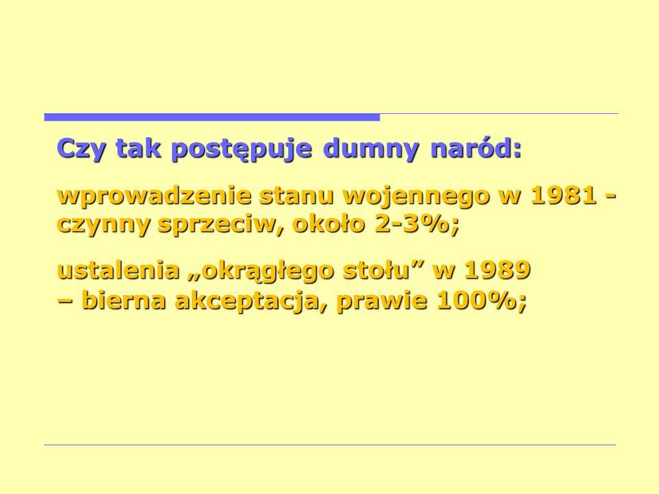 Czy tak postępuje dumny naród: wprowadzenie stanu wojennego w 1981 - czynny sprzeciw, około 2-3%; ustalenia okrągłego stołu w 1989 – bierna akceptacja