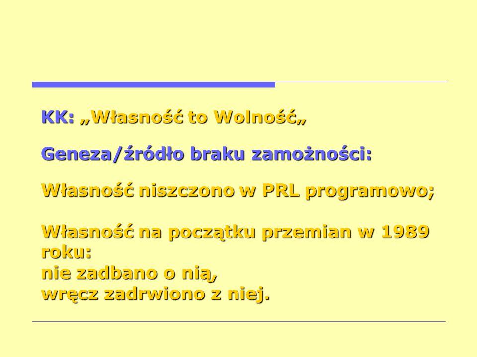 KK: Własność to Wolność Geneza/źródło braku zamożności: Własność niszczono w PRL programowo; Własność na początku przemian w 1989 roku: nie zadbano o