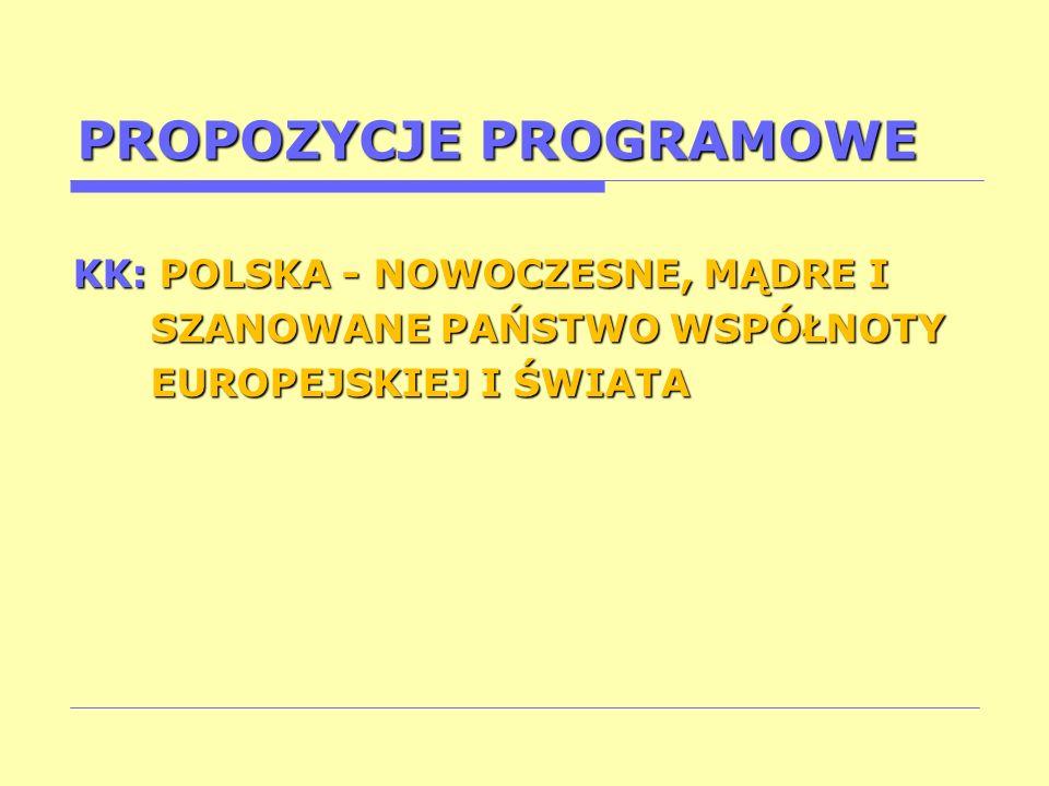 PROPOZYCJE PROGRAMOWE KK: POLSKA - NOWOCZESNE, MĄDRE I SZANOWANE PAŃSTWO WSPÓŁNOTY SZANOWANE PAŃSTWO WSPÓŁNOTY EUROPEJSKIEJ I ŚWIATA EUROPEJSKIEJ I ŚW