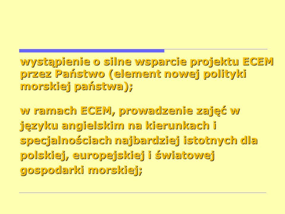 wystąpienie o silne wsparcie projektu ECEM przez Państwo (element nowej polityki morskiej państwa); w ramach ECEM, prowadzenie zajęć w języku angielsk