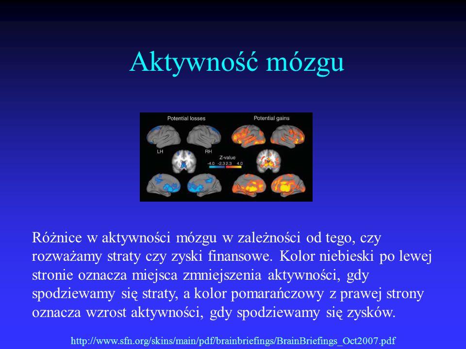 Aktywność mózgu Różnice w aktywności mózgu w zależności od tego, czy rozważamy straty czy zyski finansowe. Kolor niebieski po lewej stronie oznacza mi