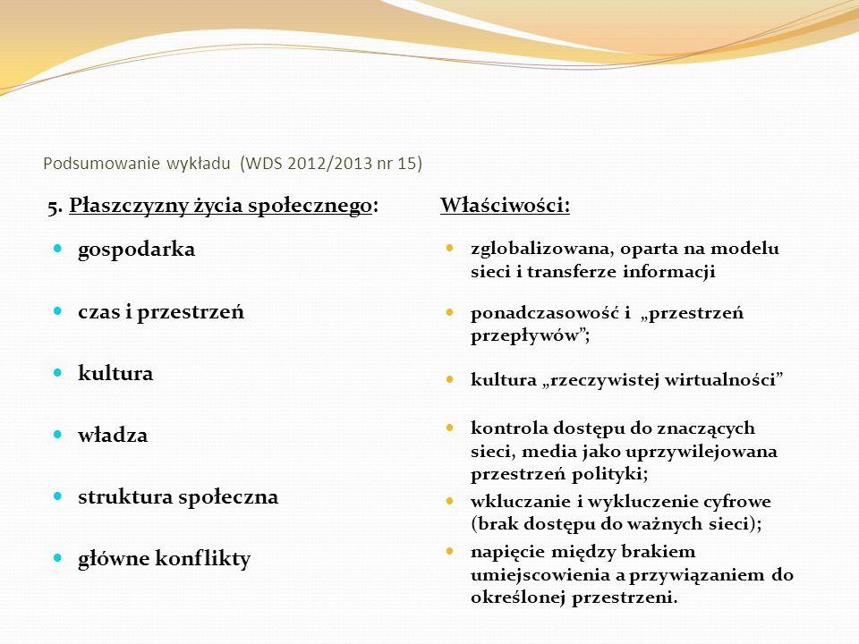 Podsumowanie wykładu (WDS 2012/2013 nr 15) 6.