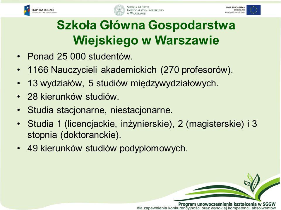 Szkoła Główna Gospodarstwa Wiejskiego w Warszawie Ponad 25 000 studentów. 1166 Nauczycieli akademickich (270 profesorów). 13 wydziałów, 5 studiów międ