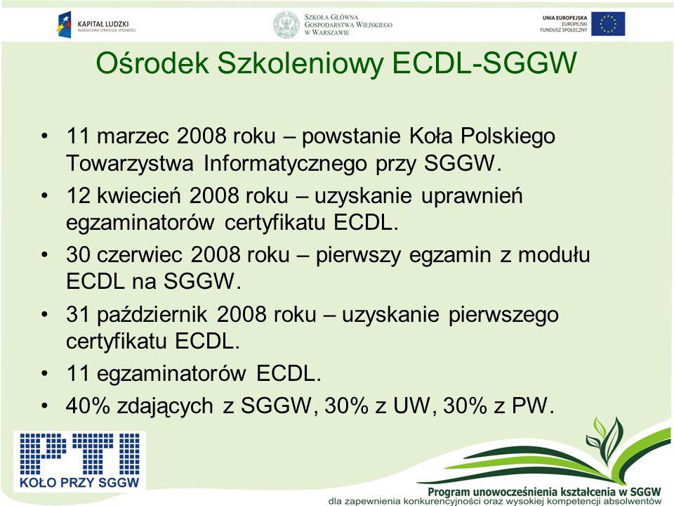 Ośrodek Szkoleniowy ECDL-SGGW 11 marzec 2008 roku – powstanie Koła Polskiego Towarzystwa Informatycznego przy SGGW. 12 kwiecień 2008 roku – uzyskanie