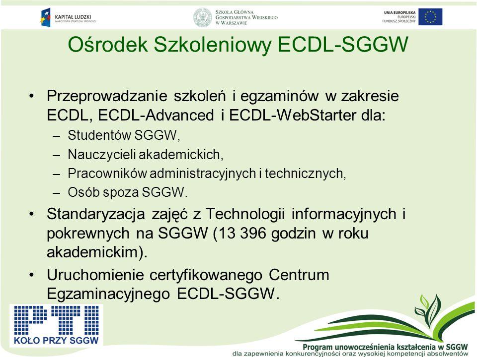 Ośrodek Szkoleniowy ECDL-SGGW Przeprowadzanie szkoleń i egzaminów w zakresie ECDL, ECDL-Advanced i ECDL-WebStarter dla: –Studentów SGGW, –Nauczycieli