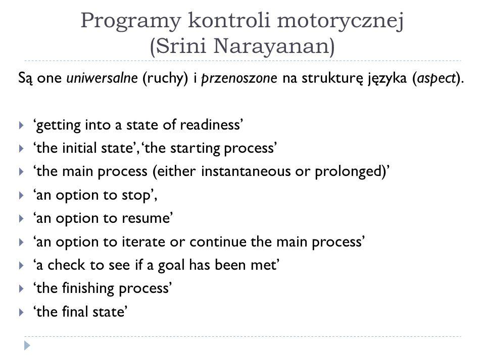 Programy kontroli motorycznej (Srini Narayanan) Są one uniwersalne (ruchy) i przenoszone na strukturę języka (aspect).
