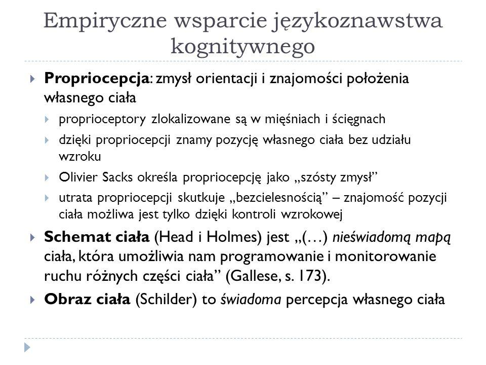 Empiryczne wsparcie językoznawstwa kognitywnego Propriocepcja: zmysł orientacji i znajomości położenia własnego ciała proprioceptory zlokalizowane są w mięśniach i ścięgnach dzięki propriocepcji znamy pozycję własnego ciała bez udziału wzroku Olivier Sacks określa propriocepcję jako szósty zmysł utrata propriocepcji skutkuje bezcielesnością – znajomość pozycji ciała możliwa jest tylko dzięki kontroli wzrokowej Schemat ciała (Head i Holmes) jest (…) nieświadomą mapą ciała, która umożliwia nam programowanie i monitorowanie ruchu różnych części ciała (Gallese, s.