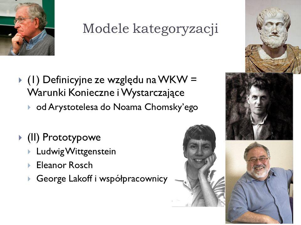 (1) Definicyjne ze względu na WKW = Warunki Konieczne i Wystarczające od Arystotelesa do Noama Chomskyego (II) Prototypowe Ludwig Wittgenstein Eleanor Rosch George Lakoff i współpracownicy Modele kategoryzacji