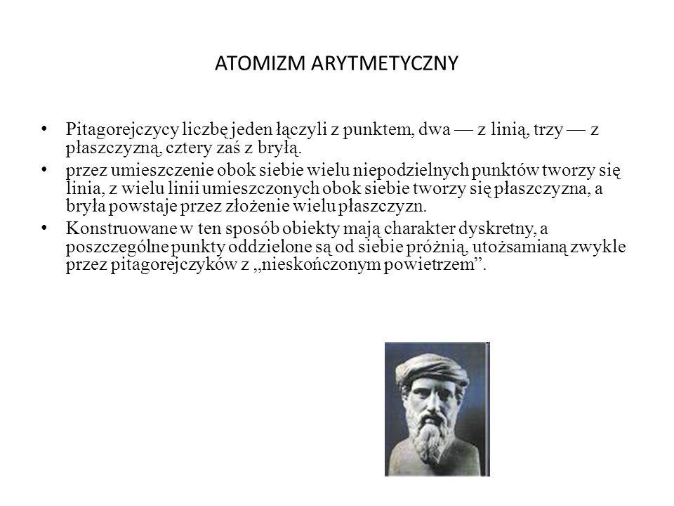 ATOMIZM ARYTMETYCZNY Pitagorejczycy liczbę jeden łączyli z punktem, dwa z linią, trzy z płaszczyzną, cztery zaś z bryłą. przez umieszczenie obok siebi