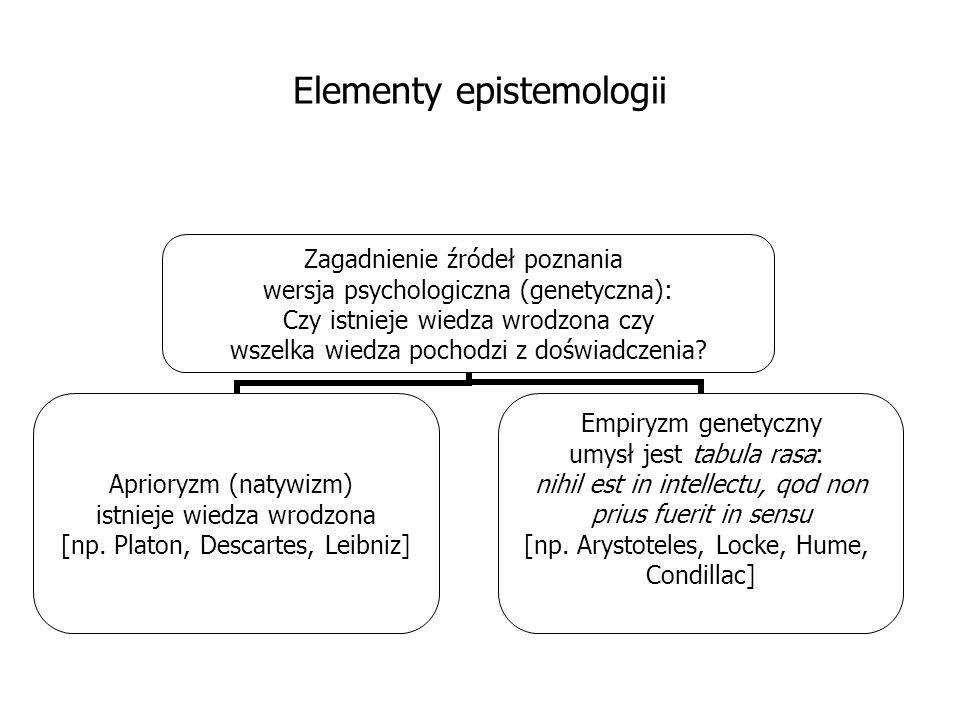Elementy epistemologii Zagadnienie źródeł poznania wersja psychologiczna (genetyczna): Czy istnieje wiedza wrodzona czy wszelka wiedza pochodzi z dośw