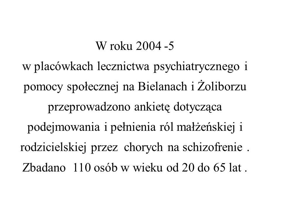 W roku 2004 -5 w placówkach lecznictwa psychiatrycznego i pomocy społecznej na Bielanach i Żoliborzu przeprowadzono ankietę dotycząca podejmowania i p