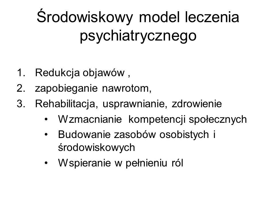 Środowiskowy model leczenia psychiatrycznego 1.Redukcja objawów, 2.zapobieganie nawrotom, 3.Rehabilitacja, usprawnianie, zdrowienie Wzmacnianie kompet