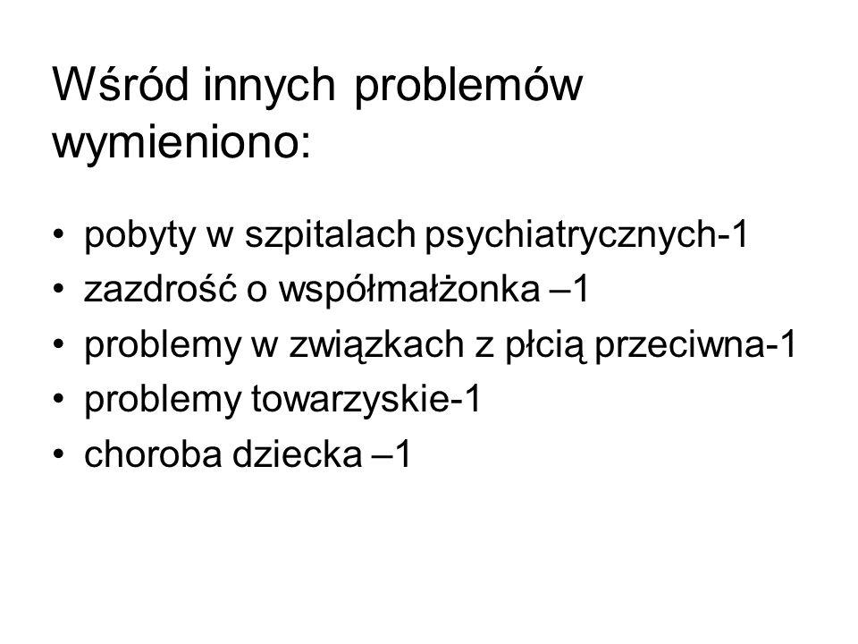 Wśród innych problemów wymieniono: pobyty w szpitalach psychiatrycznych-1 zazdrość o współmałżonka –1 problemy w związkach z płcią przeciwna-1 problem