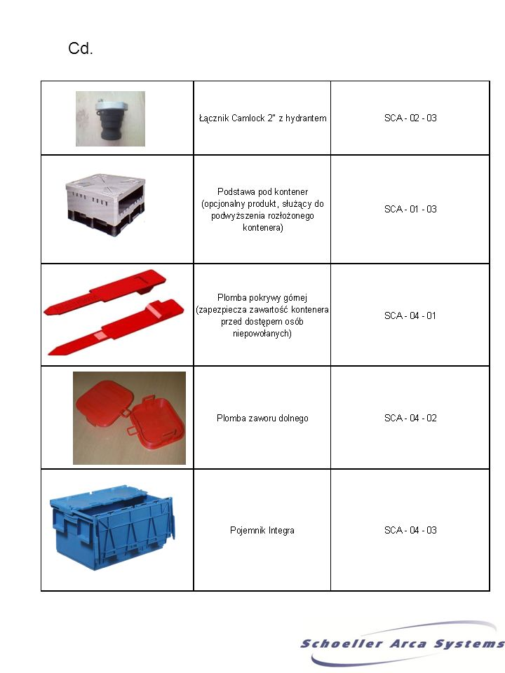 3.Schemat rozłożenia kontenera Combo. Złożone kontenery Combo Zdejmij pokrywę z kontenera.