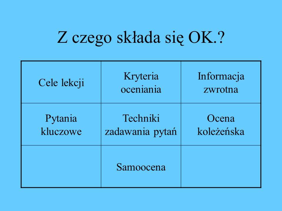 Z czego składa się OK.? Cele lekcji Kryteria oceniania Informacja zwrotna Pytania kluczowe Techniki zadawania pytań Ocena koleżeńska Samoocena